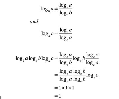 Penghitungan Logaritma yang Tidak Sulit